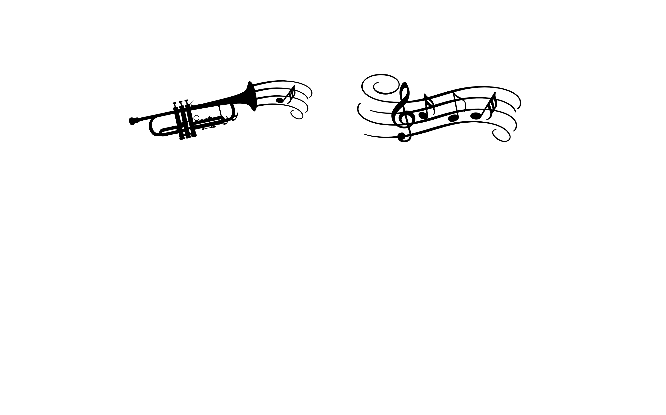 Wylers on Wheels